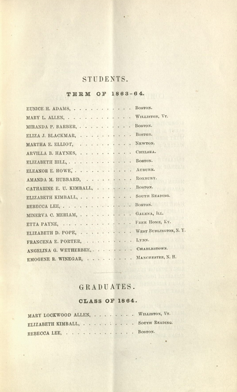 Sixteenth annual catalogue and report of the New-England Female Medical College.