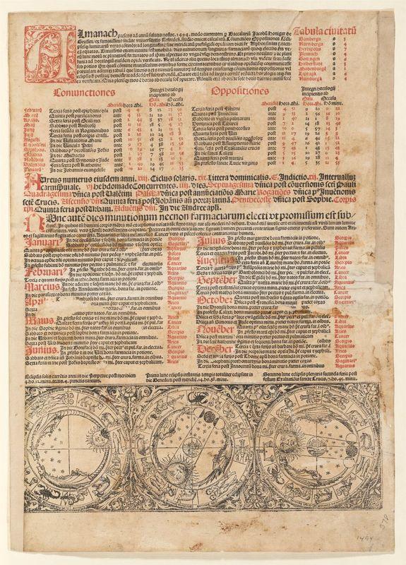 Almanach ad annum 1494