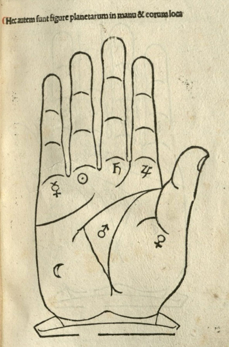 Lines of the hand and their associated zodiac symbols