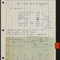 Codons notebooks